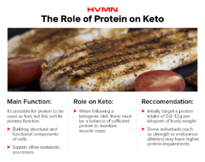 The Role of Protiens on ketogenic diet
