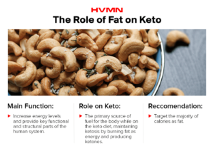 The Role of Fats on ketogenic diet